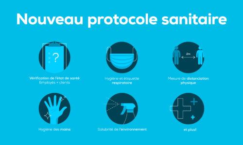 Nouveau protocole sanitaire de l'établissement du 13 septembre 2021 jusqu'à nouvel ordre.